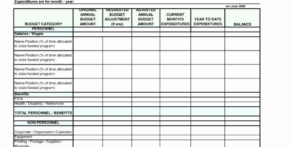 Makeup Spreadsheet Fresh Makeup Inventory Spreadsheet Elegant Makeup Inside Makeup Inventory Spreadsheet Makeup Inventory Spreadsheet Spreadsheet Software