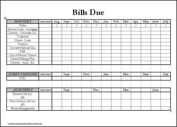 Manage My Bills Spreadsheet Spreadsheet Softwar Manage My Bills With Within Manage My Bills Spreadsheet