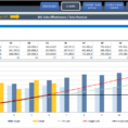 Marketing Kpi Dashboard | Ready To Use Excel Template Throughout Kpi Tracker Template