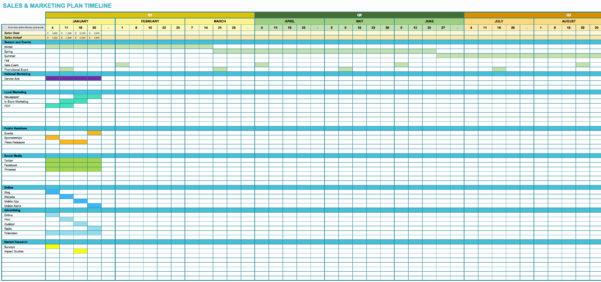 Marketing Tracking Spreadsheet   Wheel Of Concept Inside Marketing Tracking Spreadsheet