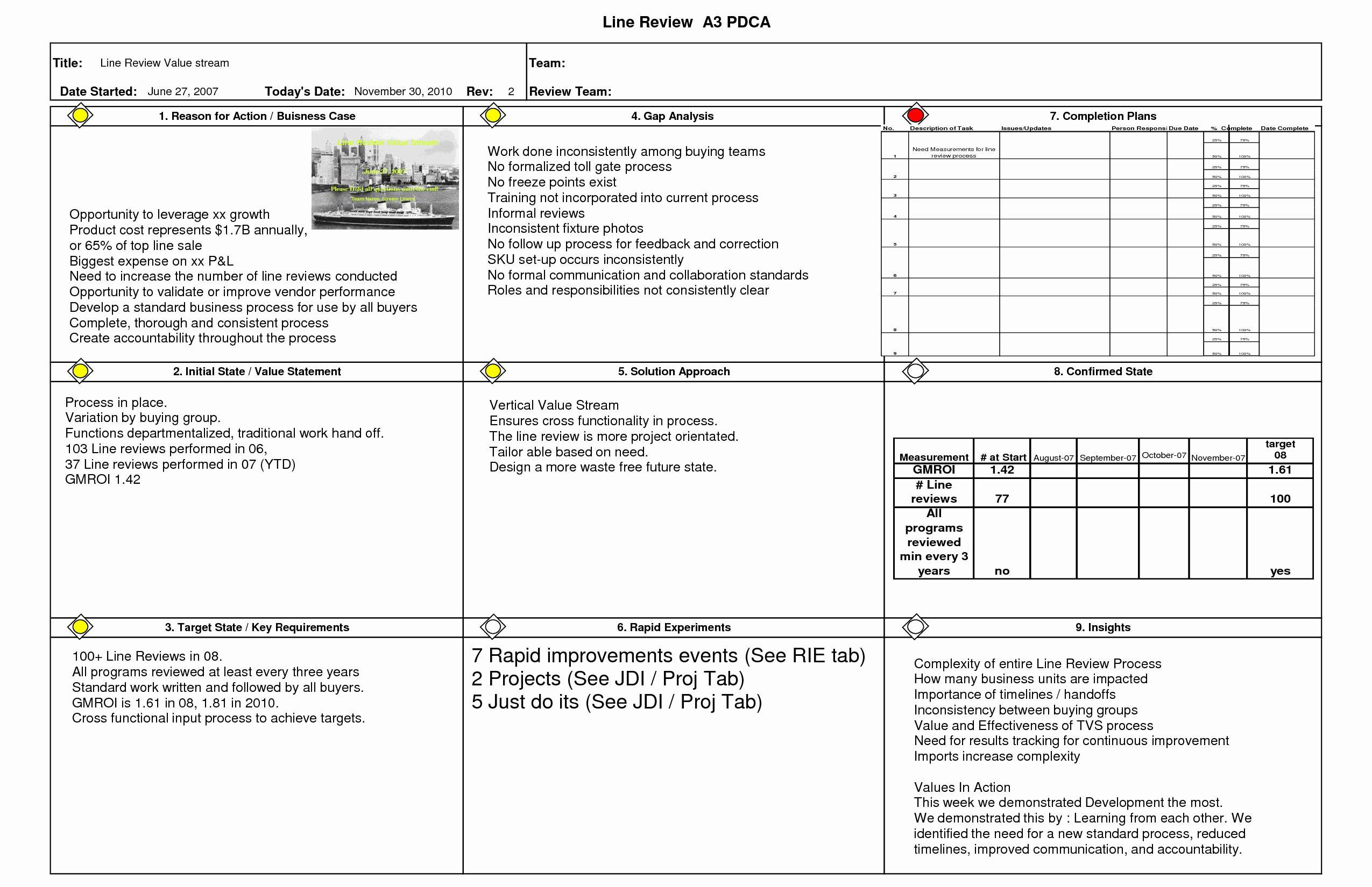 Medication Spreadsheet Awesome Medication Schedule Template Best With Retail Inventory Spreadsheet