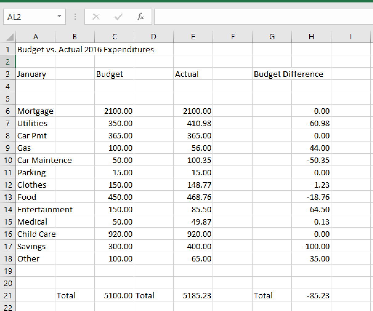 Microsoft Excel | The Spreadsheet Takes Minutes To Maintain | It Pro Throughout Manage My Bills Spreadsheet
