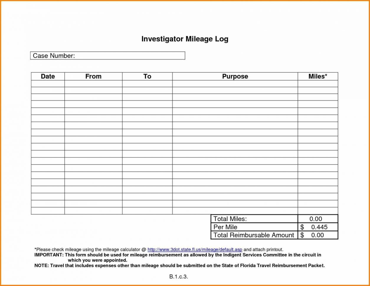 Mileage For Rates Rules U Tips Mileage Free Mileage Reimbursement For Business Expense Policy Template