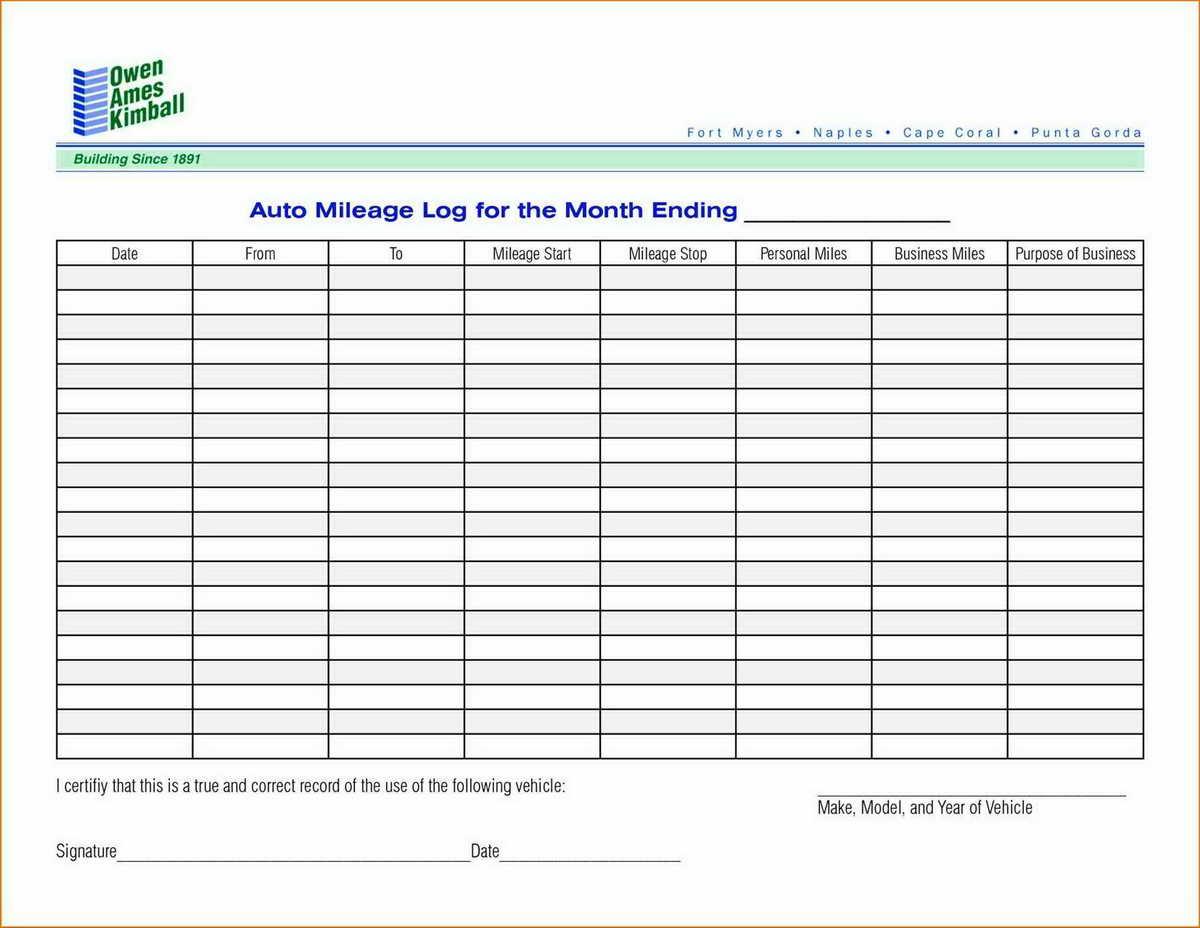 Mileage Spreadsheet Free As Spreadsheet Software Debt Payoff with Mileage Spreadsheet Free