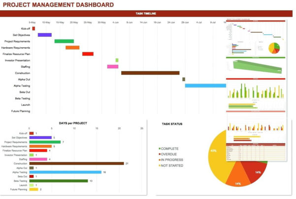 Ms Project Templates Free Downloads   Durun.ugrasgrup With Project Tracking Excel Free Download