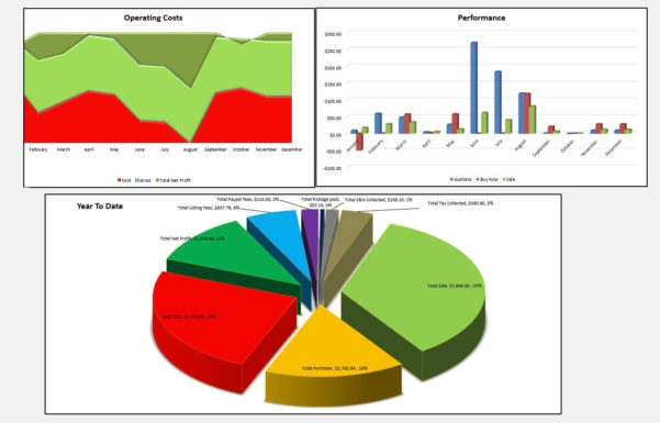 Myprofits2.0   Ebay And Amazon Sales And Profit Tracking Spreadsheet Throughout Ebay And Amazon Sales Tracking Spreadsheet