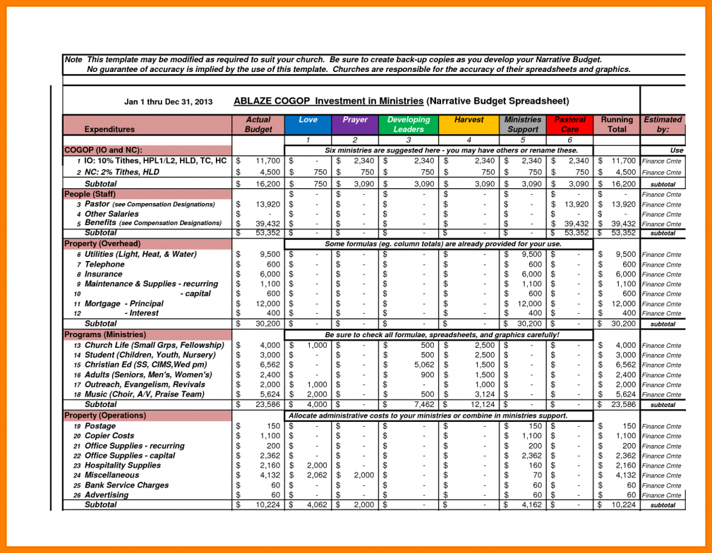 New Church Budget Spreadsheet   Lancerules Worksheet & Spreadsheet Throughout Church Budget Spreadsheet