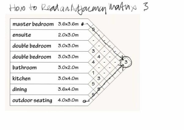Node Js Spreadsheet Node Js Spreadsheet And Adjacency Matrix With Node Js Spreadsheet