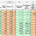 Options Tracker Spreadsheet – Two Investing And Option Trading Spreadsheet