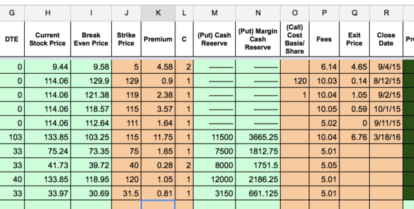 Options Tracker Spreadsheet – Two Investing In Options Trading Spreadsheet