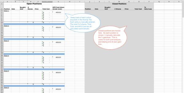 Options Trading Worksheet Inside Option Trading Spreadsheet