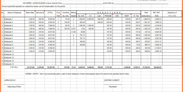 Payroll Spreadsheet For Small Business On Budget Spreadsheet Excel Intended For Excel Spreadsheet For Payroll