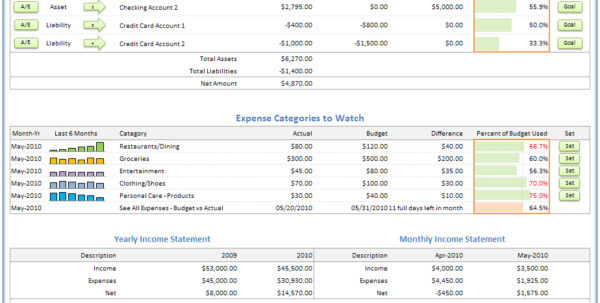 Personal Accounting Excel Template   Resourcesaver With Management Accounting Templates Excel