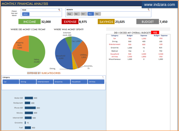 Personal Finance Manager   Free Excel Budget Template Spreadsheet And Home Accounting Spreadsheet For Excel