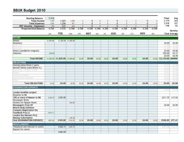 Personal Finance Spreadsheet As Free Spreadsheet Household Budget Intended For How To Do A Household Budget Spreadsheet