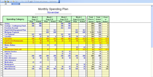 Personal Finance Spreadsheet Excel Financial Budget Worksheet Uk Intended For Financial Budget Spreadsheet