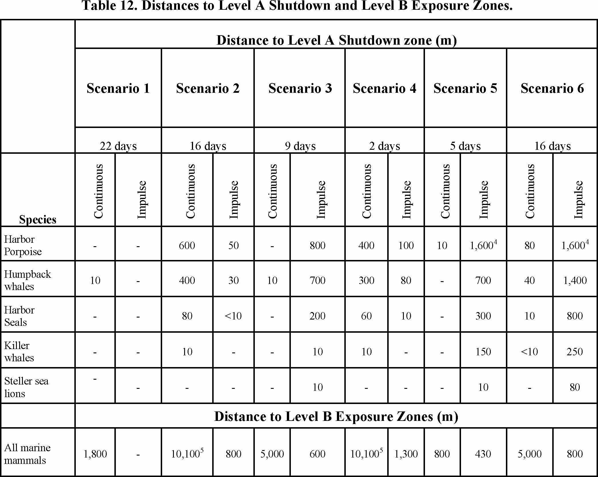 Piping Takeoff Spreadsheet Luxury Structural Steel Takeoff In Steel Takeoff Spreadsheet