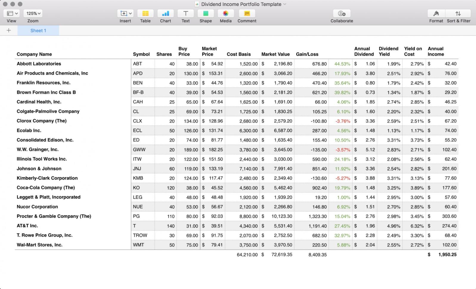 Portfolio Excel Sample Valid Stock Portfolio Excel Spreadsheet For Download Excel Spreadsheets