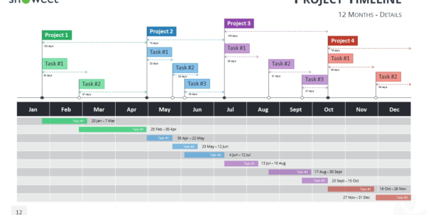 Powerpoint Project Timeline Template 12 Powerpoint Details With Project Timeline Templates