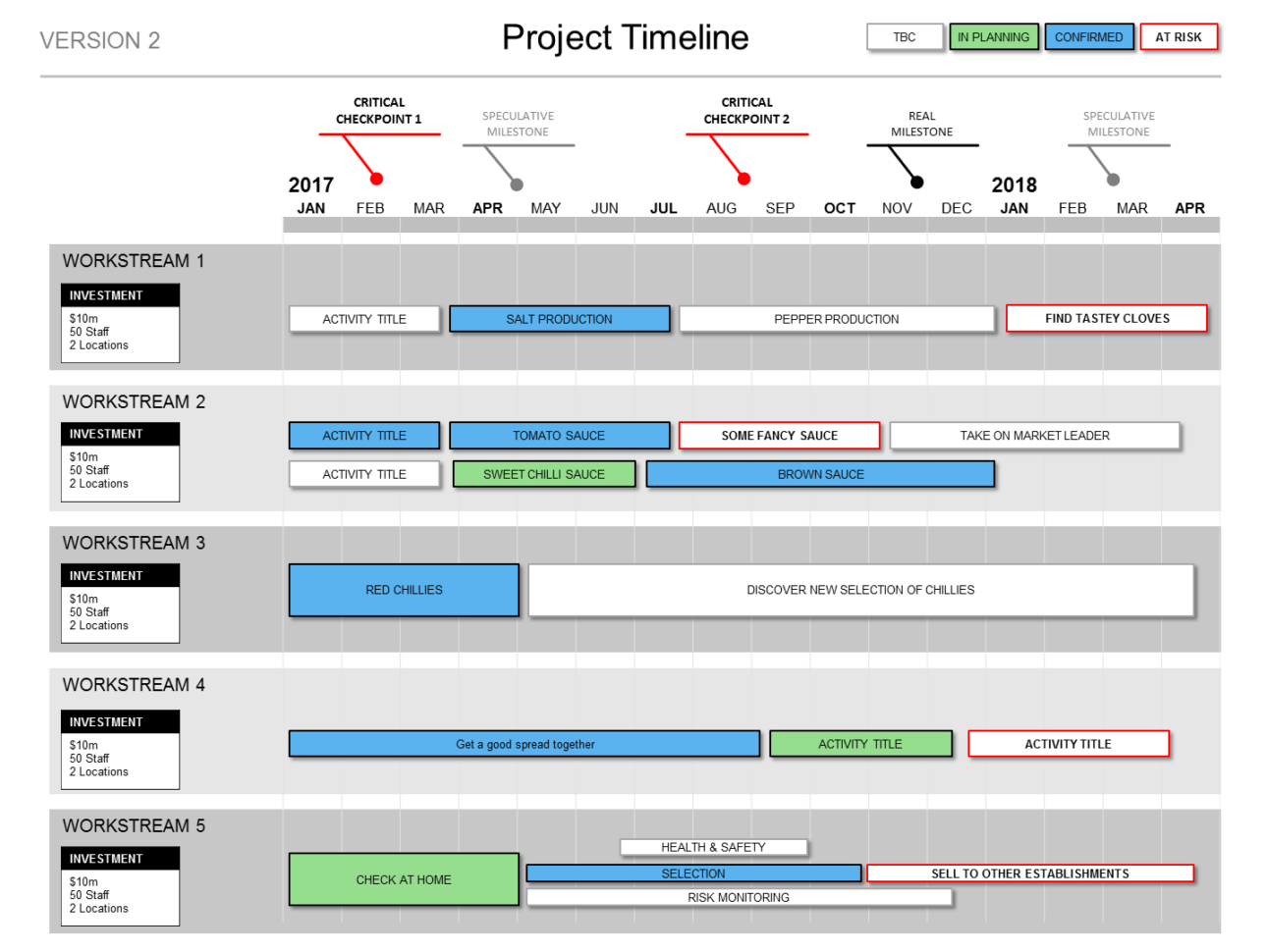 Powerpoint Project Timeline Template For Project Management Timeline Template Powerpoint