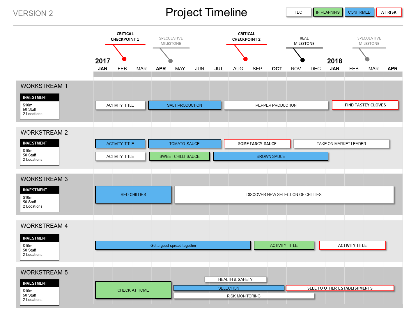 Powerpoint Project Timeline Template Throughout Project Management Timeline Templates