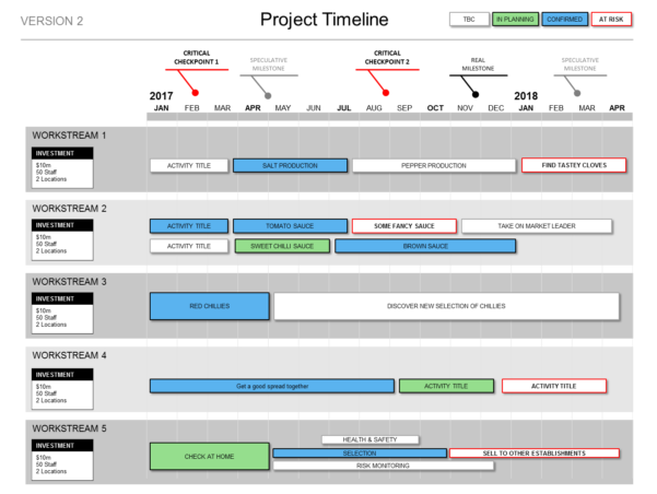 Powerpoint Project Timeline Template With Project Timeline Templates