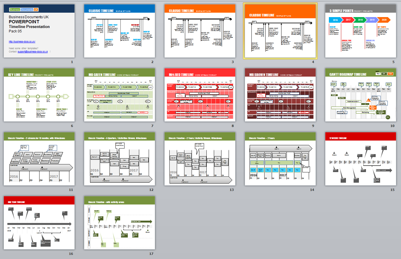 Powerpoint Timeline Presentation - 15 Top Slides throughout Project Management Timeline Template Powerpoint