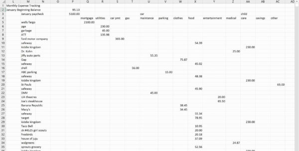 Premium Church Tithe And Offering Spreadsheet   Lancerules Worksheet Within Church Tithe And Offering Spreadsheet