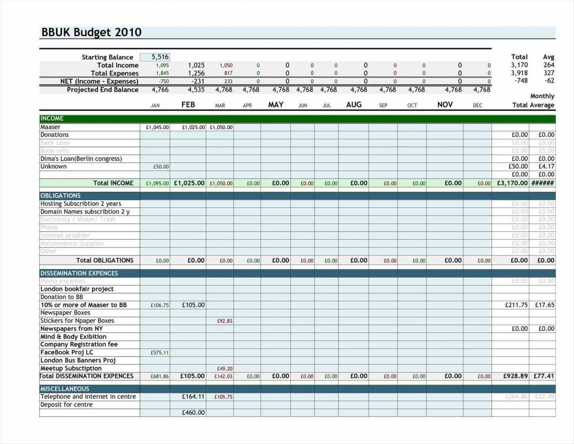 Premium Free Small Business Budget Template Excel   Lancerules For Small Business Budget Template Excel Free