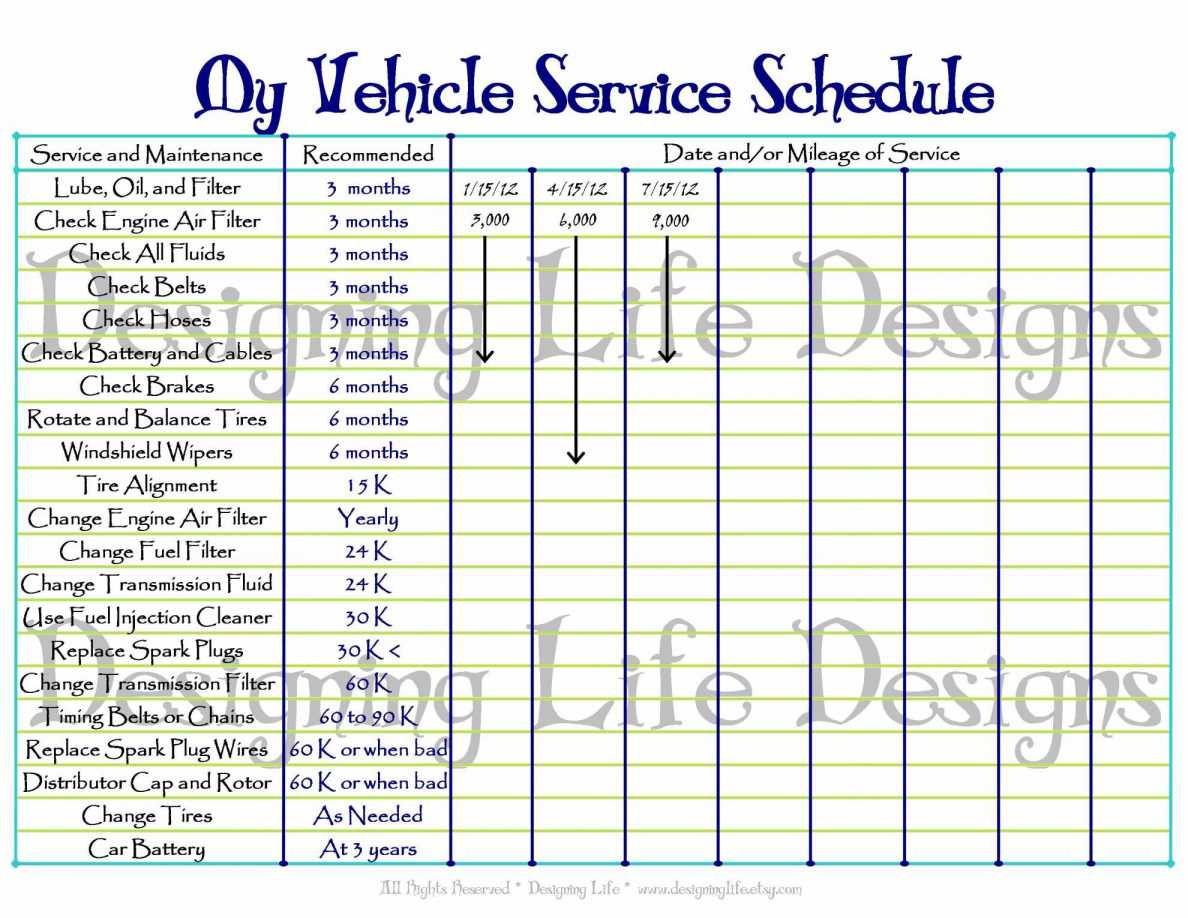 Preventive Maintenance Spreadsheet For Duty Log Template Intended For Preventive Maintenance Spreadsheet