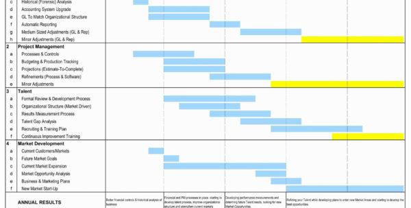 Procurement Kpi Dashboard Supplier Kpi Template | Worksheet Inside Procurement Tracking Spreadsheet Procurement Tracking Spreadsheet Spreadsheet Software