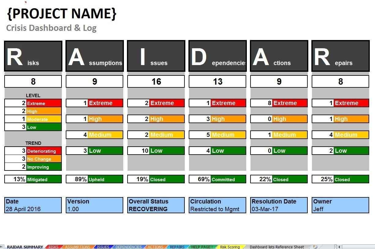 Procurement Tracking Spreadsheet And Procurement Schedule Excel In Procurement Tracking Spreadsheet