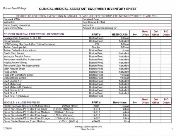 Product Inventory Spreadsheet Product Inventory Sheet Template And Throughout Product Inventory Spreadsheet
