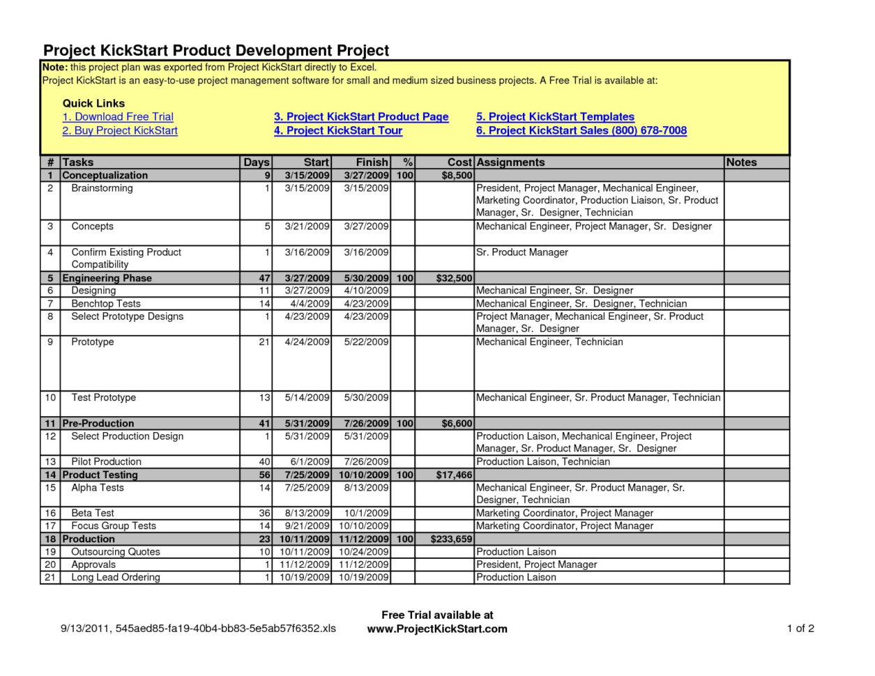 Project Management Business Case Template Example Of Construction Intended For Project Planning Timeline Template Excel