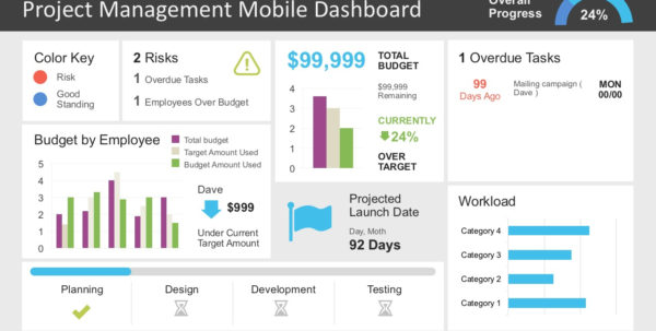 Project Management Dashboard Powerpoint Template   Slidemodel Throughout Spreadsheet For Project Management