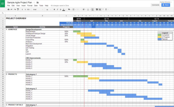 Project Management Excel Spreadsheet As How To Make A Spreadsheet For Project Manager Spreadsheet Templates