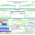 Project Management Excel Templates Free Download Inspirational Throughout Project Tracking Excel Sheet Download