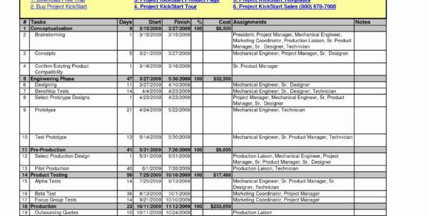 Project Management Excel Templates Xls Elegant Unique Free Excel Inside Project Management Tracker Excel Project Management Tracker Excel Tracking Spreadsheet