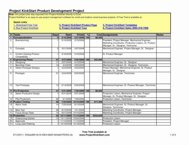 Project Management Excel Templates Xls Elegant Unique Free Excel Inside Project Management Tracker Excel