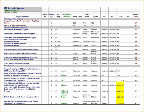 Project Management Excel Templates Xls – Spreadsheet Collections Intended For Excel Spreadsheet Project Management