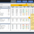 Project Management Kpi Dashboard | Ready To Use Excel Template To Excel Project Tracking Dashboard