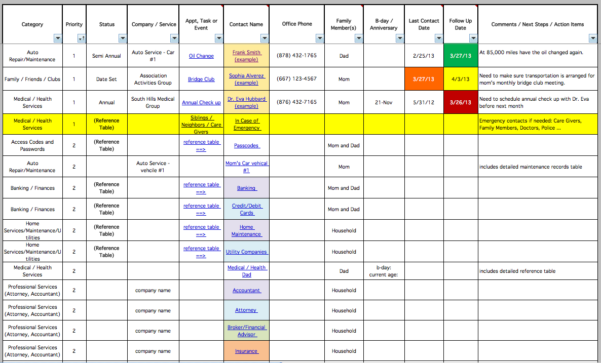 Project Management Spreadsheet Multiple Tracking Template Excel For Project Management Spreadsheet