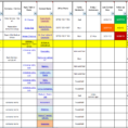 Project Management Spreadsheet Multiple Tracking Template Excel In Project Tracking Spreadsheet