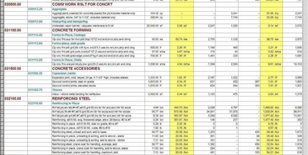 Project Management Spreadsheet Template Program Templates Excel In Project Management Spreadsheet