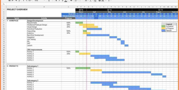 Project Manager Spreadsheet Templates] 100 Images Free Project To Project Tracking Spreadsheet Template