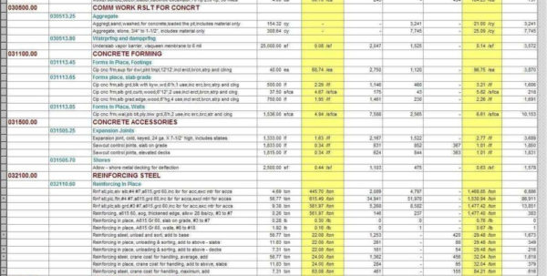 Project Manager Spreadsheet Templates As Wedding Budget Spreadsheet To Project Manager Spreadsheet Templates