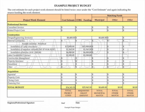 Project Plan Budget Template Chart Excel Spreadsheets Example Sample Throughout Budget Template Sample