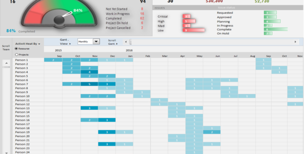 Project Portfolio Dashboard Template   Analysistabs   Innovating Within Excel Project Tracking Dashboard