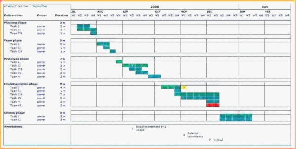 Project Timeline Excel Template In Spreadsheet Camp Water Diagram Within Project Timeline Excel Template