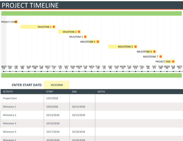 Project Timeline With Milestones In Project Timeline Excel Template